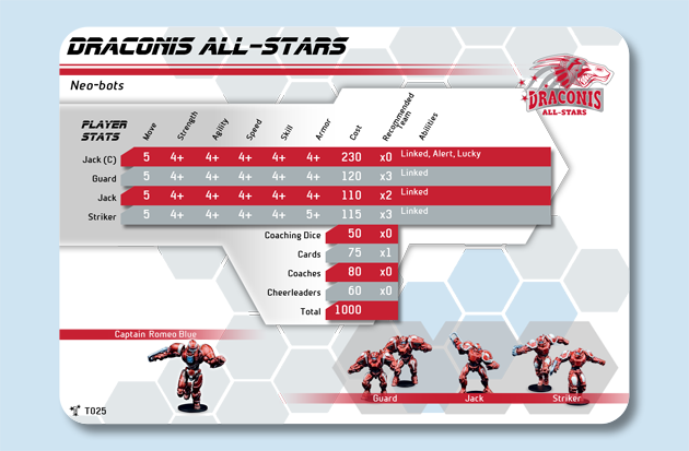 DreadBall_Team_Card_01_Human-Corporation-1_front_quarter_inch_corners_35.png