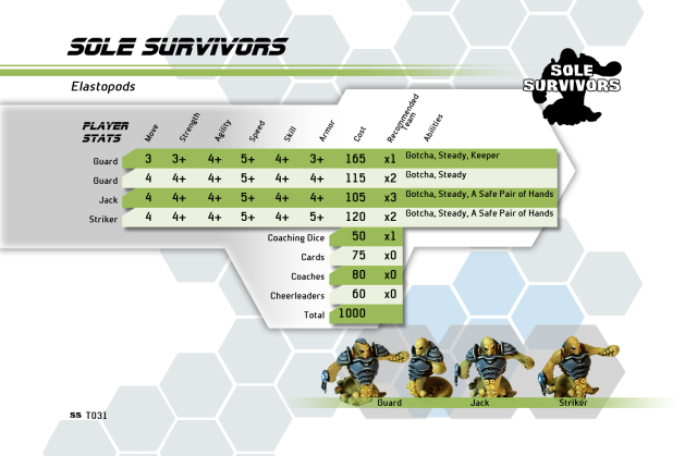 dreadball_team_card_29_elastopods