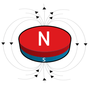 disc-magnet-polarity