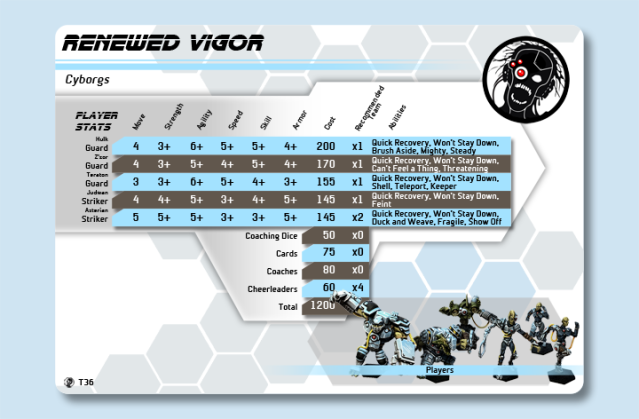DreadBall_Team_Card_34_Renewed_Vigor_40